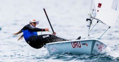 Dolores Moreira Fraschini (URU) winner of Laser Radial 2016 Youth Worlds