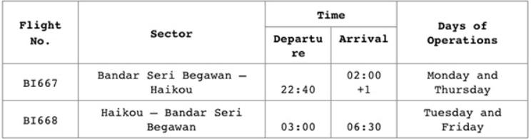 Flights Haikou to Brunei