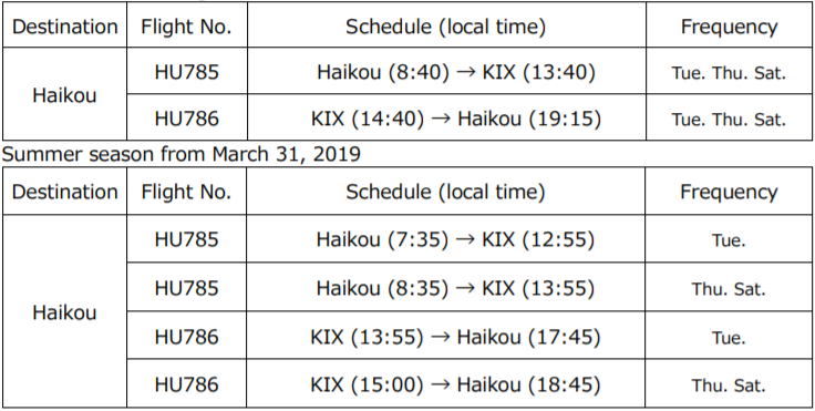 Hainan Airlines to begin nonstop service between KIX and Haikou Osaka