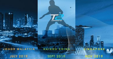 Mission Hills Haikou to host 2019 Grand Slam of table tennis