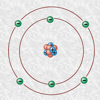 Carbon atom with 4 outer electrons