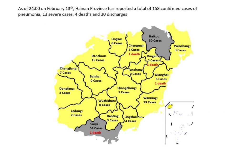 Feb 14th Hainan coronavirus figures