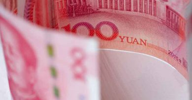 Win 10000 RMB Chinese yuan