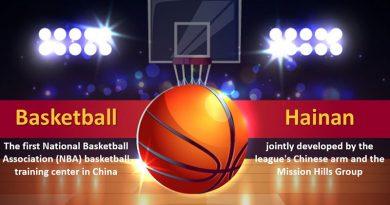 Basketball-Hainan